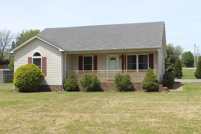 Mount Pleasant Single Family Home Under Contract - Showing: 125 Jackson St