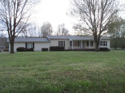 White Bluff Single Family Home For Sale: 1014 Liberty Cir