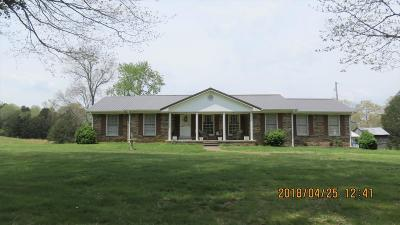 Houston County Single Family Home Active - Showing: 2031 Sparkman Rd