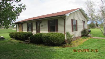 Sumner County Single Family Home For Sale: 157 T G T Rd