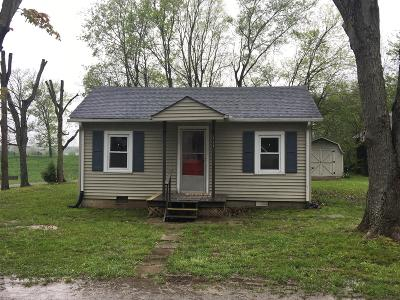 Robertson County Single Family Home Under Contract - Showing: 121 S Church St