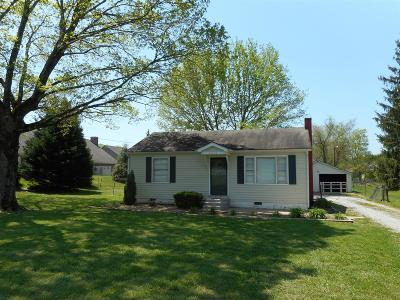 Spring Hill  Single Family Home Under Contract - Showing: 2456 Depot St