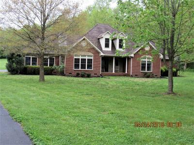Columbia Single Family Home For Sale: 413 Due Ln