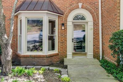 Nashville Condo/Townhouse Under Contract - Not Showing: 124 Forest Place Cir