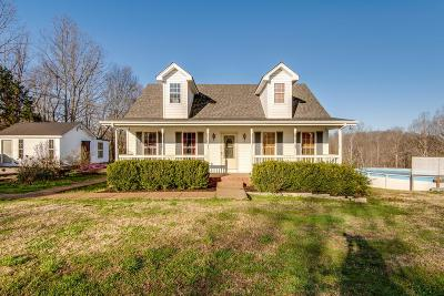 White Bluff Single Family Home Under Contract - Showing: 971 Pack Rd