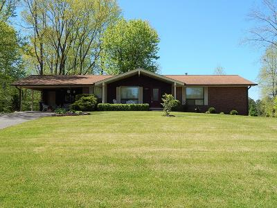 Dover Single Family Home Under Contract - Showing: 626 Lakeland Dr