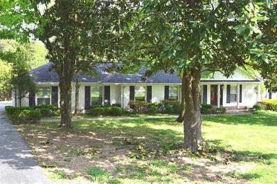 Single Family Home For Sale: 1415 Windermere Dr