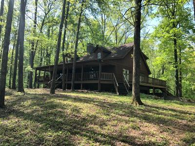 Single Family Home Under Contract - Showing: 1824 Dragonfly Ln