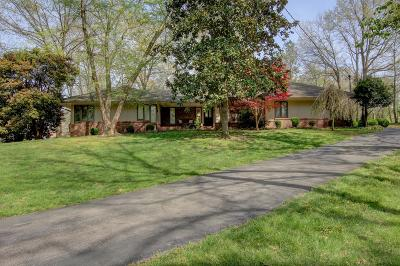 Clarksville Single Family Home Under Contract - Showing: 811 Windermere Dr