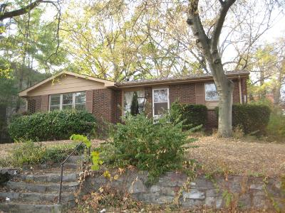 Nashville Rental Under Contract - Not Showing: 519 32nd Avenue South