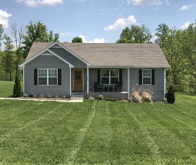 Portland Single Family Home Under Contract - Showing: 306 Meadows Rd