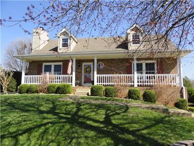 Clarksville Single Family Home Under Contract - Showing: 2077 Roxbury Ln