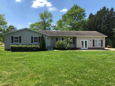 Rental Active - Showing: 2060 Williams Rd.