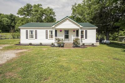 Lebanon Single Family Home Under Contract - Showing: 2720 Cainsville Rd