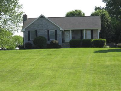 Springfield Single Family Home Under Contract - Showing: 6450 Highway 161