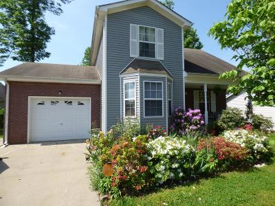 Ashton Place Single Family Home Under Contract - Showing: 2504 Rafiki Dr