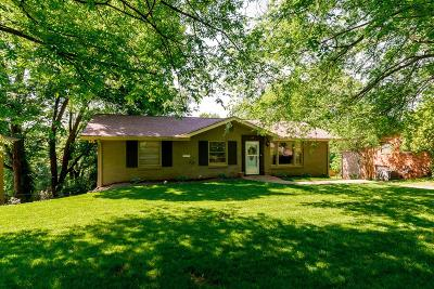 Clarksville TN Single Family Home Under Contract - Not Showing: $184,900