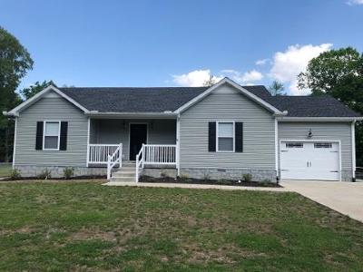 White Bluff Single Family Home Under Contract - Showing: 2025 Pinewood Dr