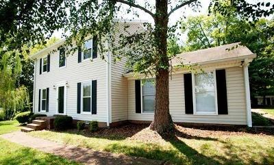 Rental Active - Showing: 101 Eller Ct.