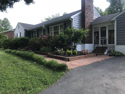 Columbia Single Family Home Active - Showing: 211 Haven Cir