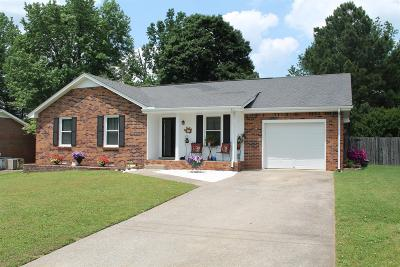 Clarksville Single Family Home For Sale: 353 Greenleaf Ln