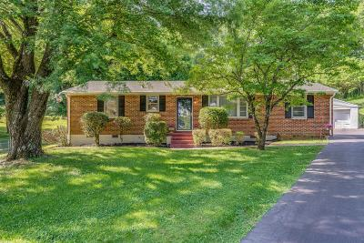 Columbia  Single Family Home Under Contract - Showing: 2108 Wedgewood Dr