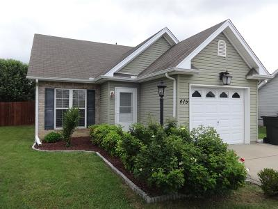 Gallatin Single Family Home Under Contract - Showing: 475 Albion Way