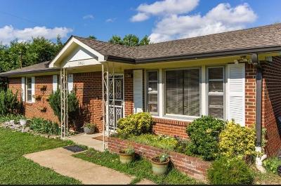 Columbia  Single Family Home Under Contract - Showing: 2601 Denham Ave