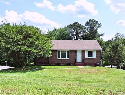 Clarksville Single Family Home For Sale: 1022 Davidson Dr