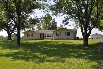 Shelbyville Single Family Home Active - Showing: 1110 Horse Mountain Rd