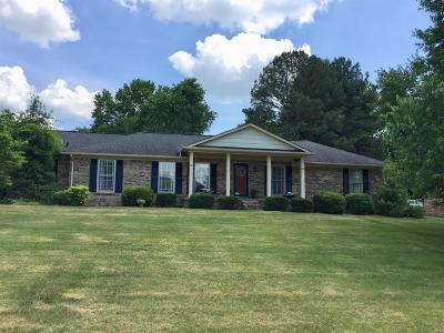 Columbia Single Family Home Active - Showing: 513 Hemingway Dr