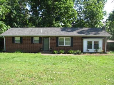 White Bluff Single Family Home Under Contract - Showing: 911 Jordan Circle