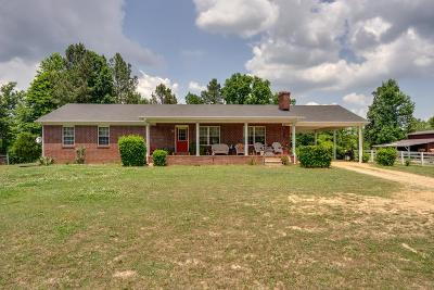 Ethridge Single Family Home For Sale: 655 Dickey Rd
