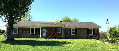 Maury County Single Family Home Under Contract - Showing: 979 Carters Creek Pike