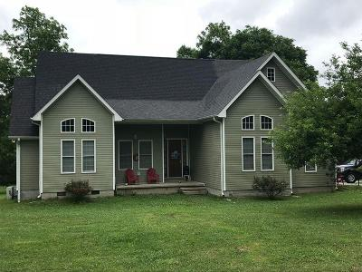 Tracy City Single Family Home Under Contract - Showing: 323 10th St