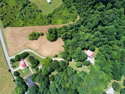 Charlotte Single Family Home Under Contract - Showing: 965 Town Branch Rd