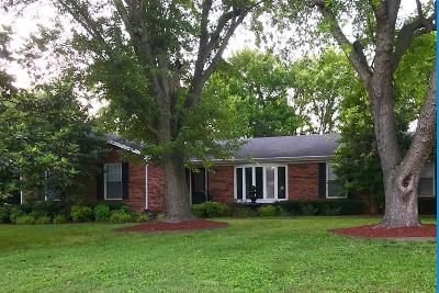 Single Family Home Under Contract - Showing: 410 Bluebell Ave