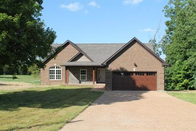 White Bluff Single Family Home Active - Showing: 2211 Wolfe Rd