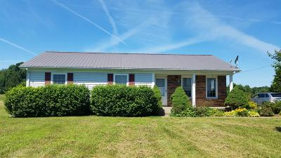 White Bluff Single Family Home Under Contract - Showing: 1814 Old County House Rd