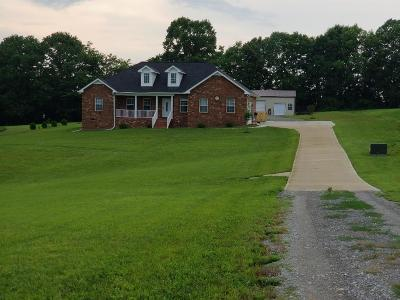Trousdale County Single Family Home Under Contract - Showing