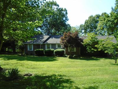 Springfield Single Family Home Active - Showing: 112 Runnymead Dr