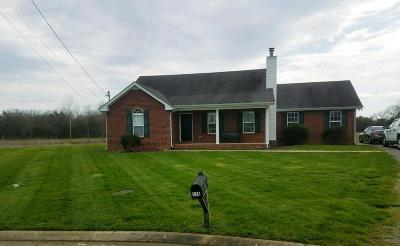 Christiana Single Family Home Under Contract - Showing: 116 Kelso Ct