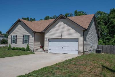 Clarksville Single Family Home For Sale: 1415 Jenny Ln