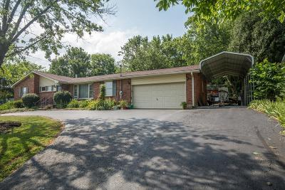 Madison Single Family Home Active - Showing: 703 Tuckahoe Dr
