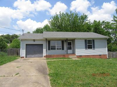 Christian County Single Family Home Active - Showing: 1048 Bush Ave