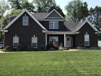 Smyrna Single Family Home Under Contract - Showing: 1146 Remuda Cir
