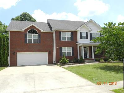 Montgomery County Single Family Home Active - Showing: 2486 Hattington Dr