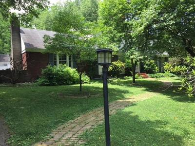Davidson County Single Family Home Under Contract - Not Showing: 1907 Lombardy Ave