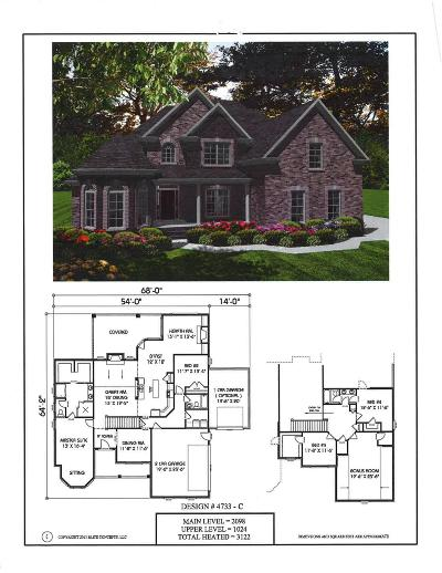 Single Family Home Under Contract - Showing: 1928 Fairhaven Ln
