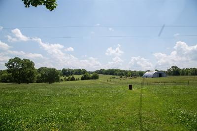 Dickson TN Residential Lots & Land Active - Showing: $400,000